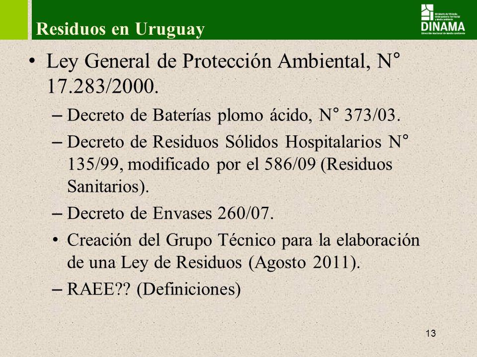 Ley General de Protección Ambiental, N° 17.283/2000.