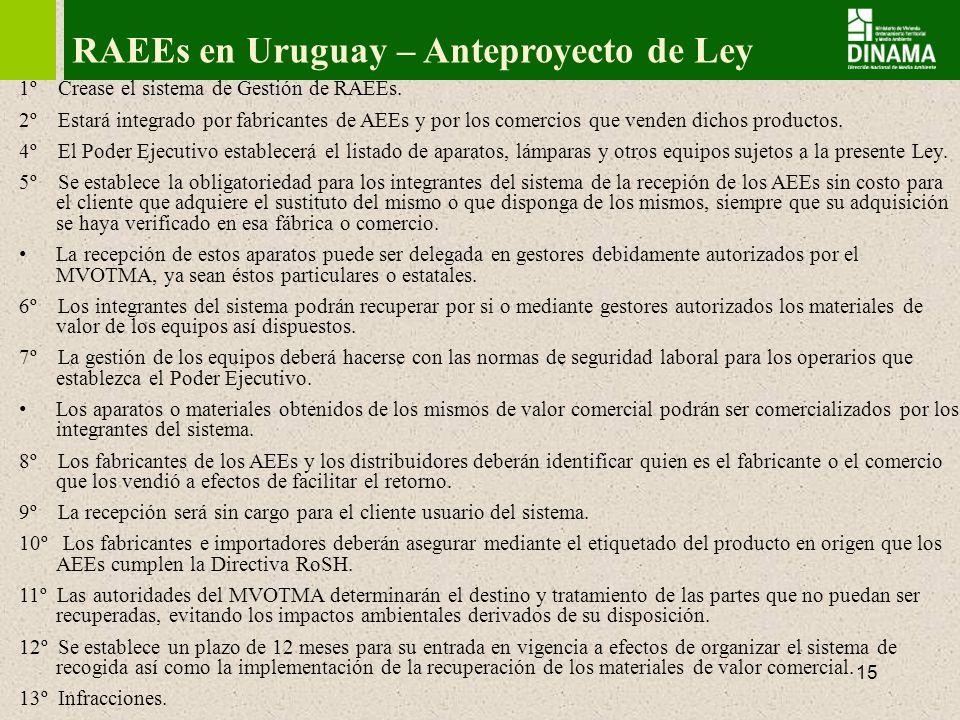 RAEEs en Uruguay – Anteproyecto de Ley