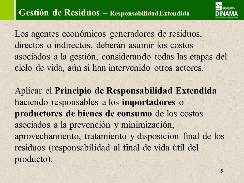 Gestión de Residuos – Responsabilidad Extendida