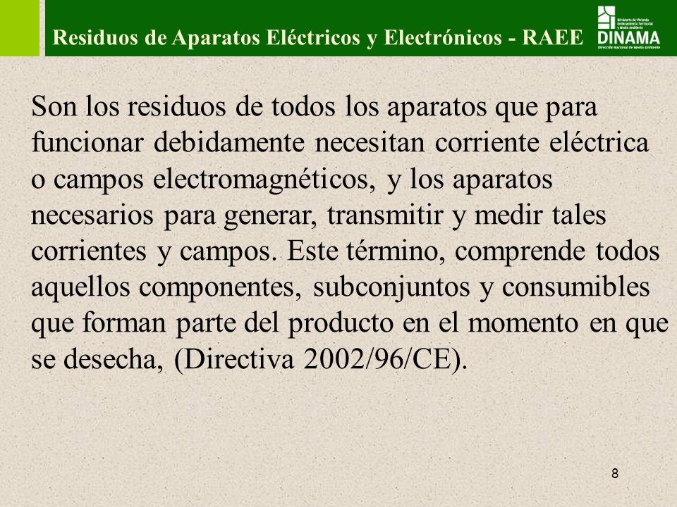 Residuos de Aparatos Eléctricos y Electrónicos - RAEE