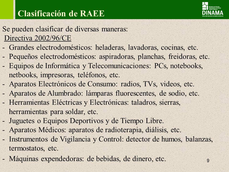 Clasificación de RAEE Se pueden clasificar de diversas maneras: