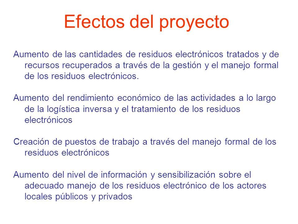 Efectos del proyecto