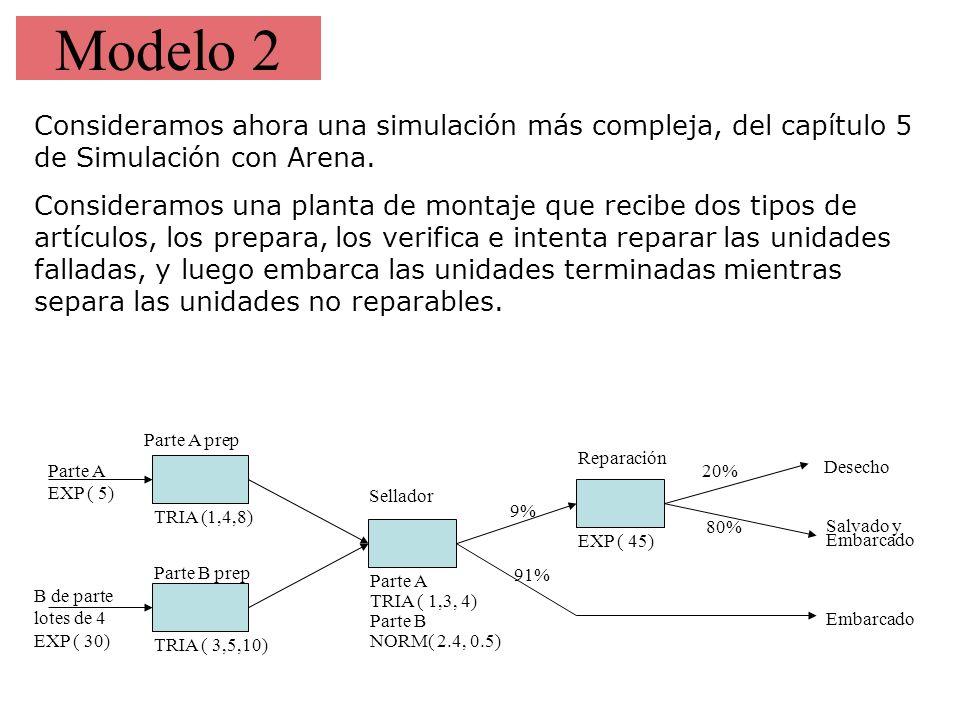 Modelo 2Consideramos ahora una simulación más compleja, del capítulo 5 de Simulación con Arena.