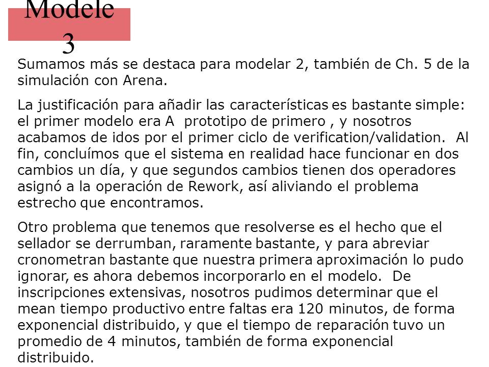 Modele 3 Sumamos más se destaca para modelar 2, también de Ch. 5 de la simulación con Arena.