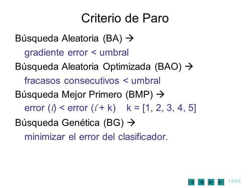 Criterio de Paro Búsqueda Aleatoria (BA)  gradiente error < umbral