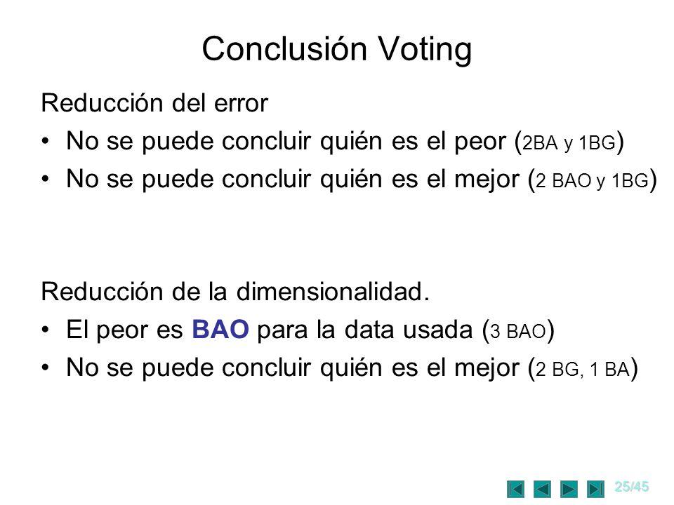 Conclusión Voting Reducción del error