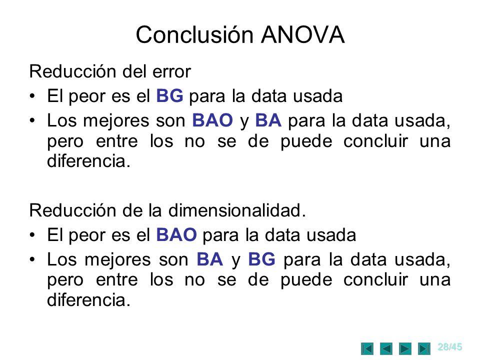 Conclusión ANOVA Reducción del error