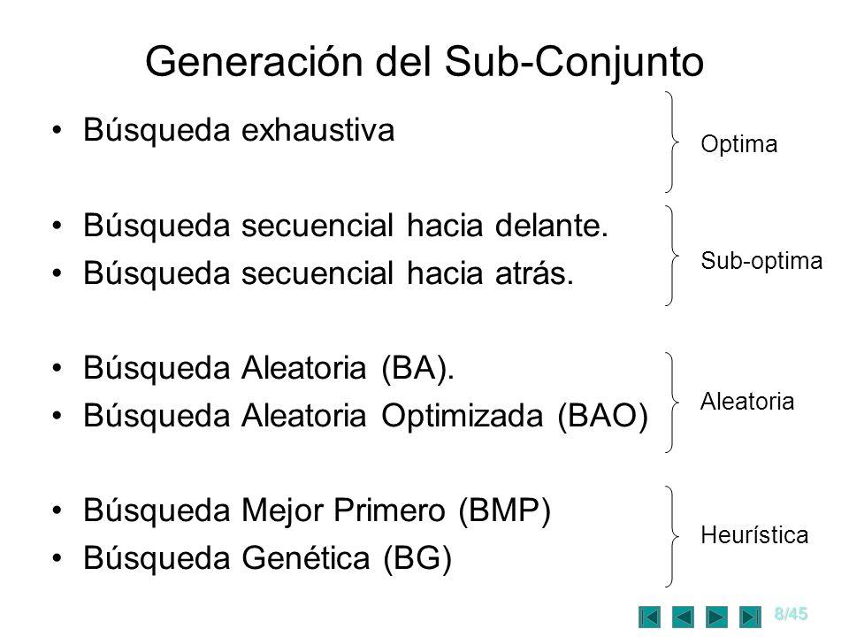 Generación del Sub-Conjunto