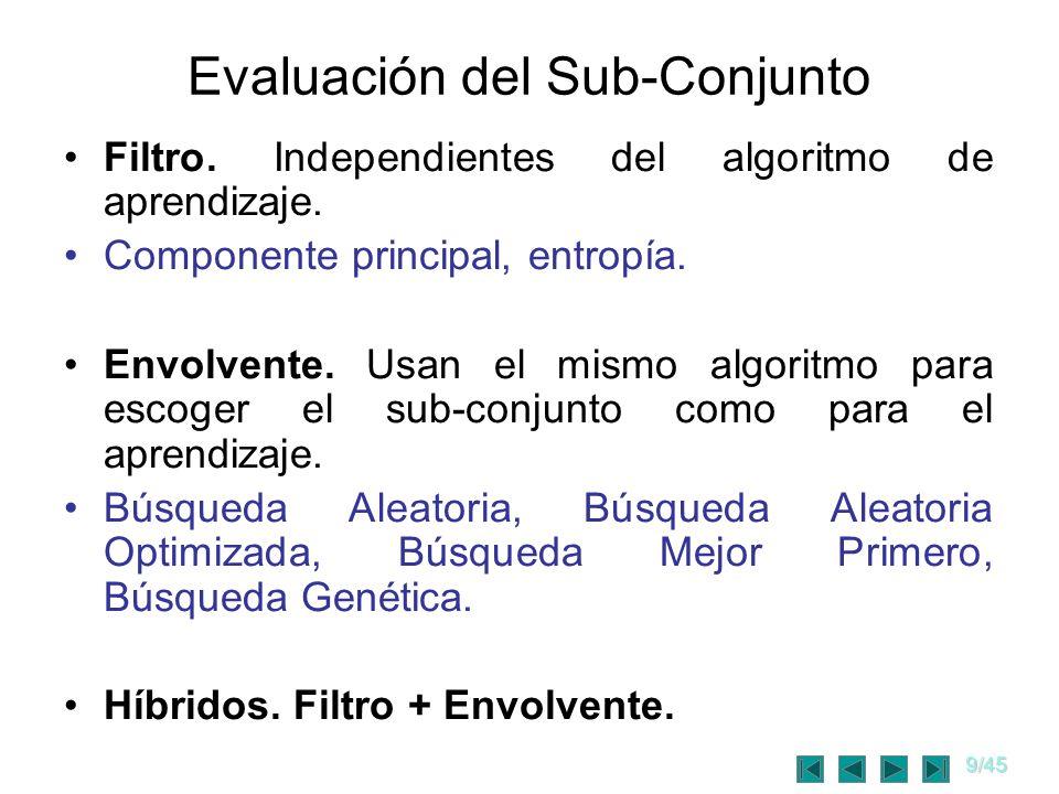 Evaluación del Sub-Conjunto