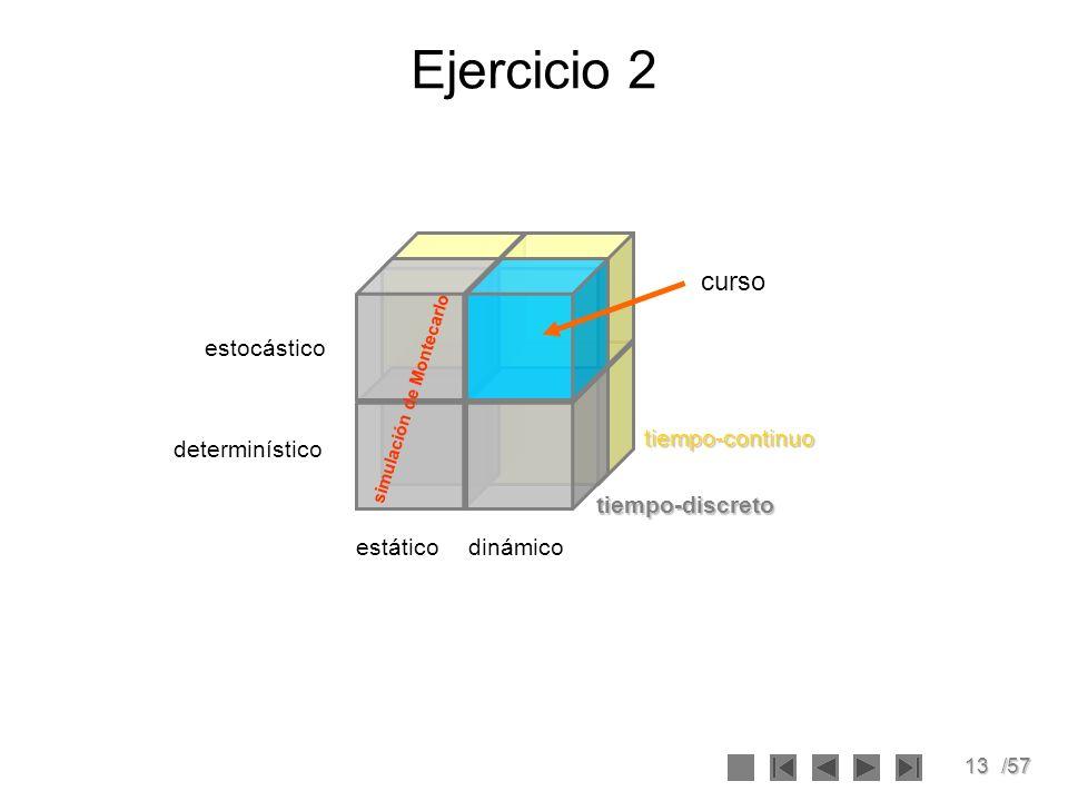 Ejercicio 2 curso estocástico determinístico estático dinámico