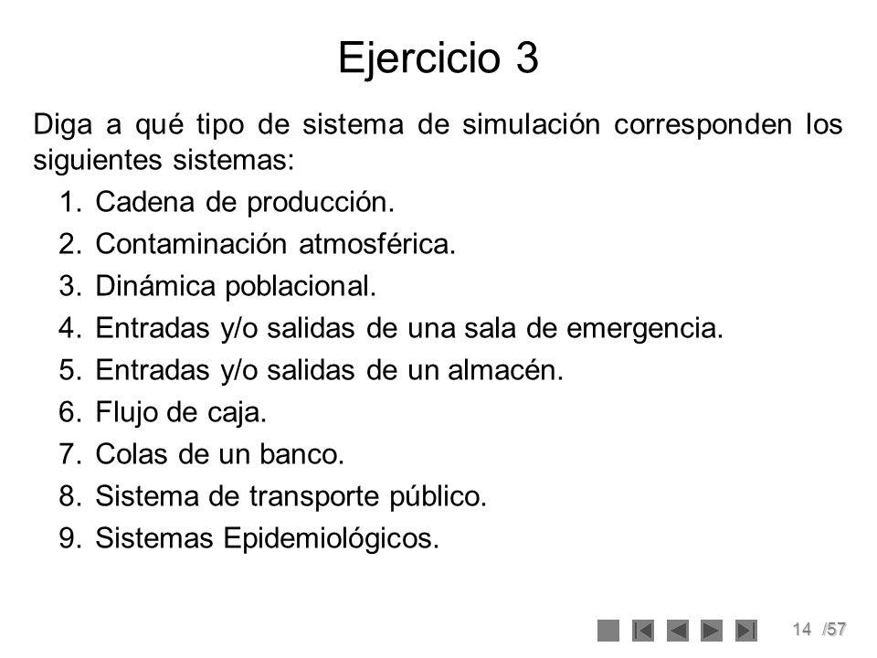 Ejercicio 3 Diga a qué tipo de sistema de simulación corresponden los siguientes sistemas: Cadena de producción.