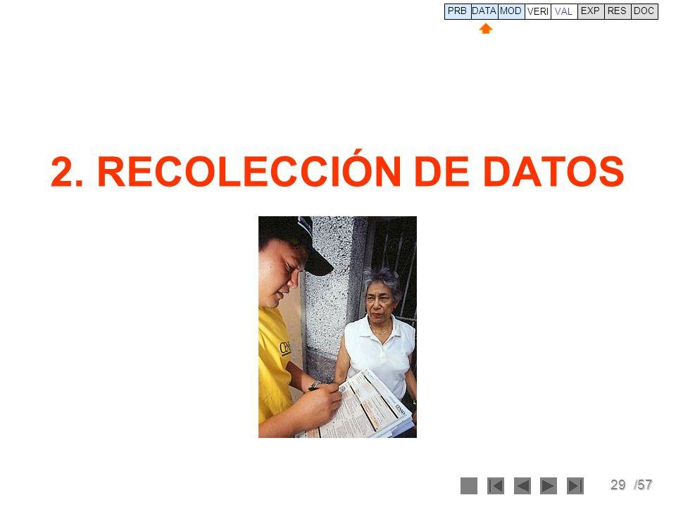 PRB DATA VERI MOD VAL EXP RES DOC 2. RECOLECCIÓN DE DATOS