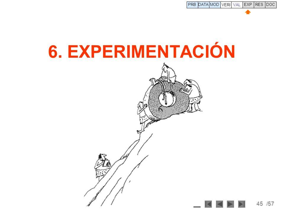 PRB DATA VERI MOD VAL EXP RES DOC 6. EXPERIMENTACIÓN