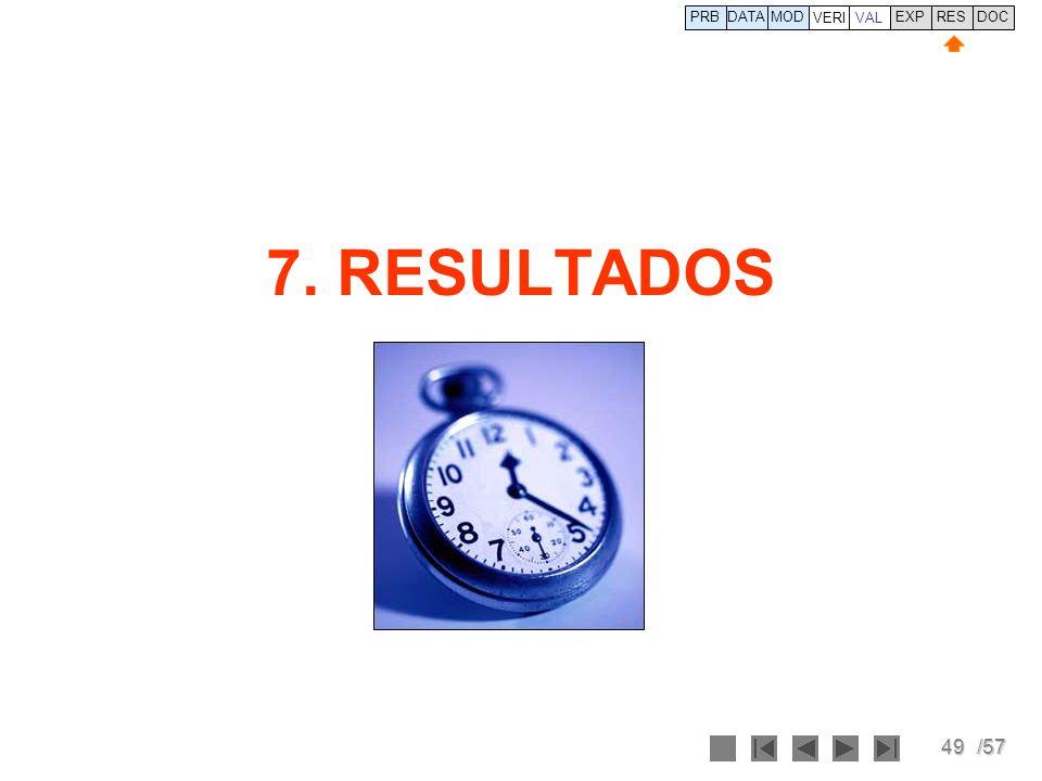 PRB DATA VERI MOD VAL EXP RES DOC 7. RESULTADOS