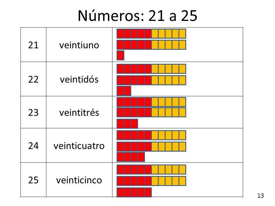 Números: 21 a 25 21 veintiuno 22 veintidós 23 veintitrés 24