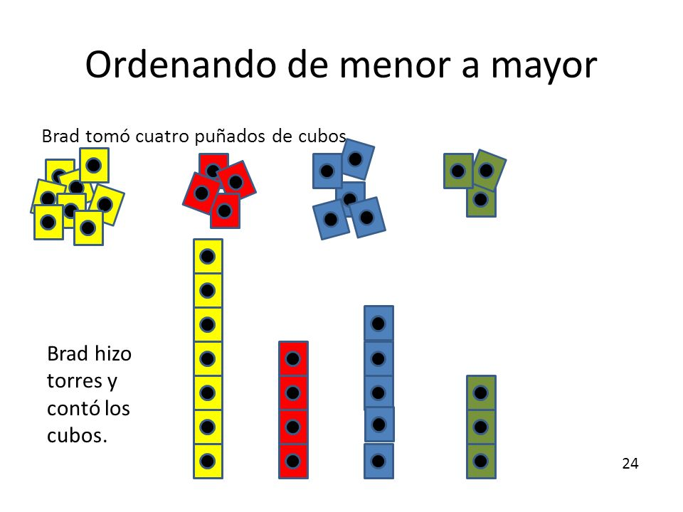 Ordenando de menor a mayor