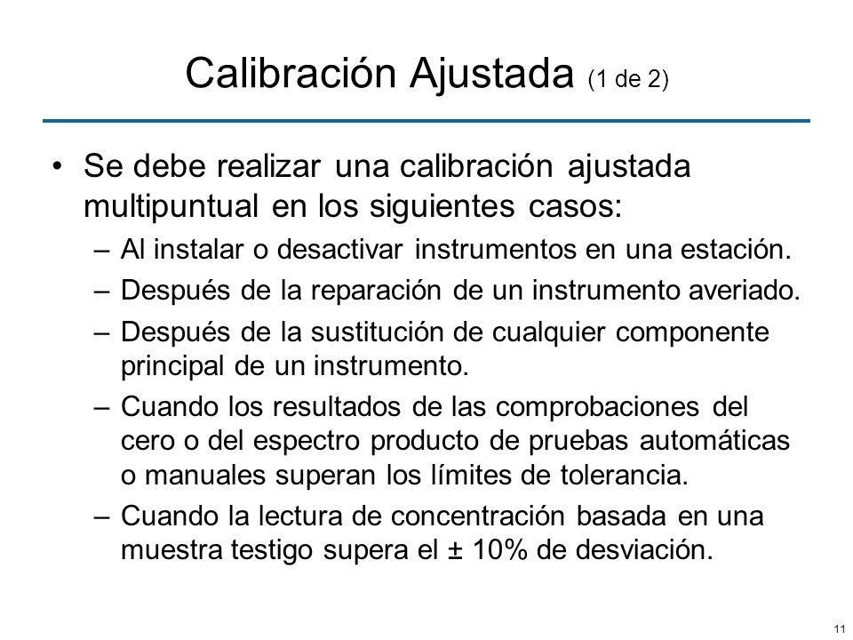 Calibración Ajustada (1 de 2)