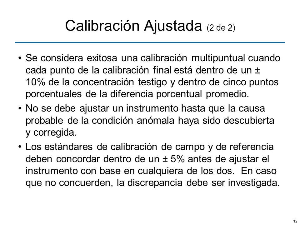 Calibración Ajustada (2 de 2)
