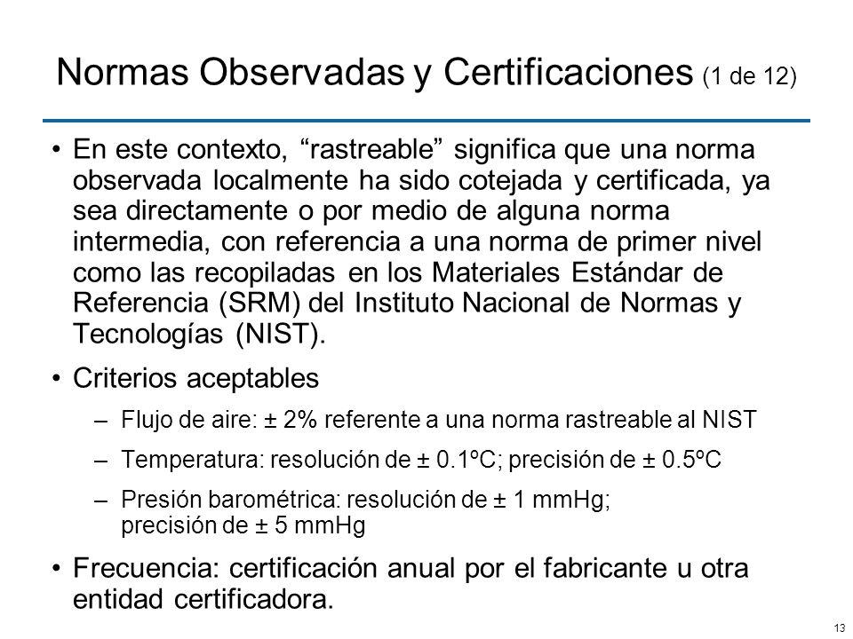 Normas Observadas y Certificaciones (1 de 12)