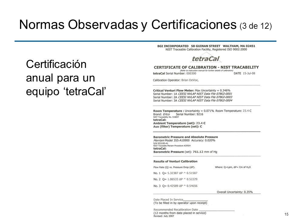 Normas Observadas y Certificaciones (3 de 12)