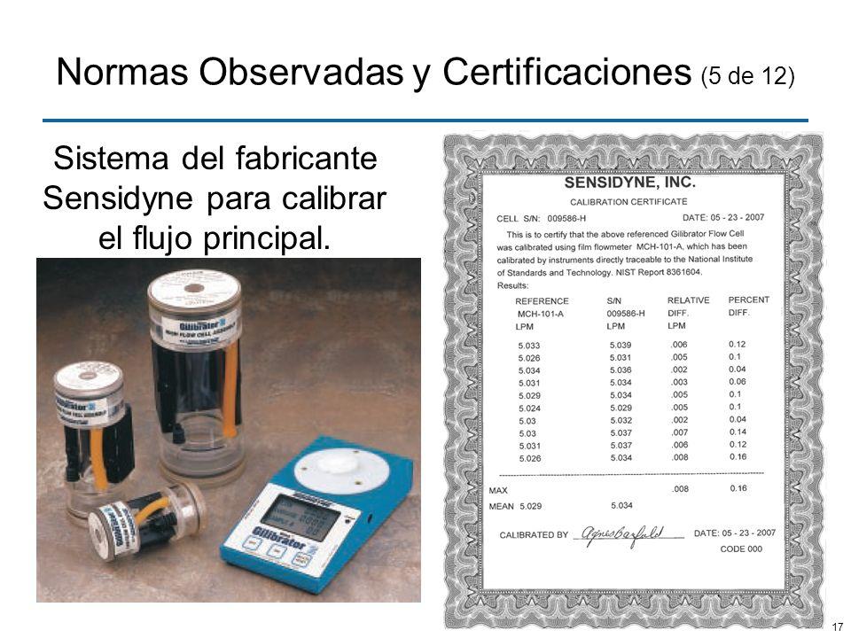 Normas Observadas y Certificaciones (5 de 12)