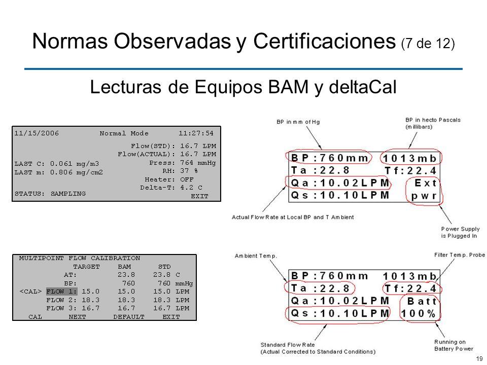 Normas Observadas y Certificaciones (7 de 12)