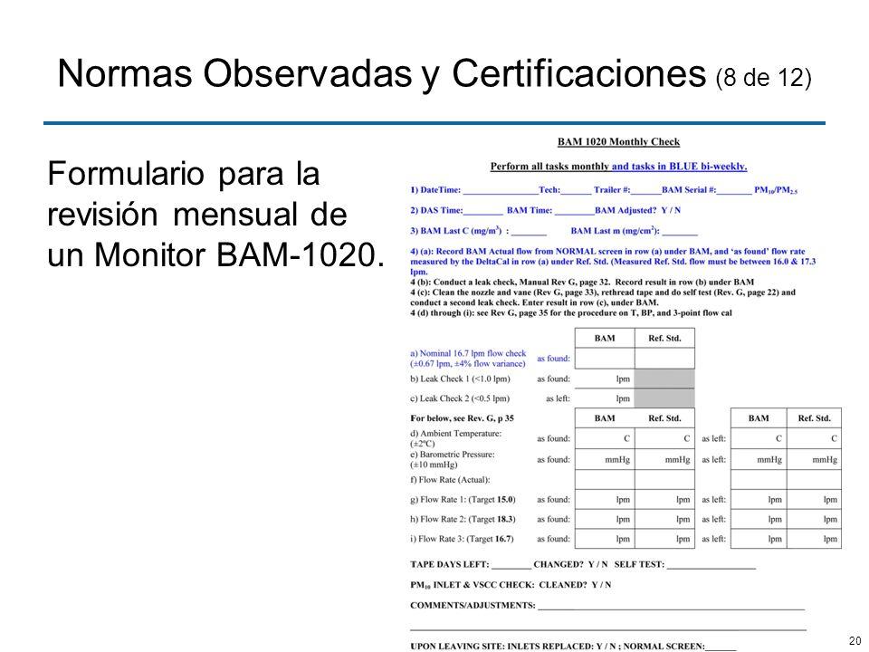 Normas Observadas y Certificaciones (8 de 12)