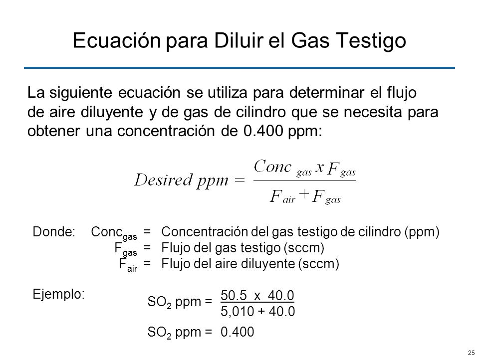 Ecuación para Diluir el Gas Testigo