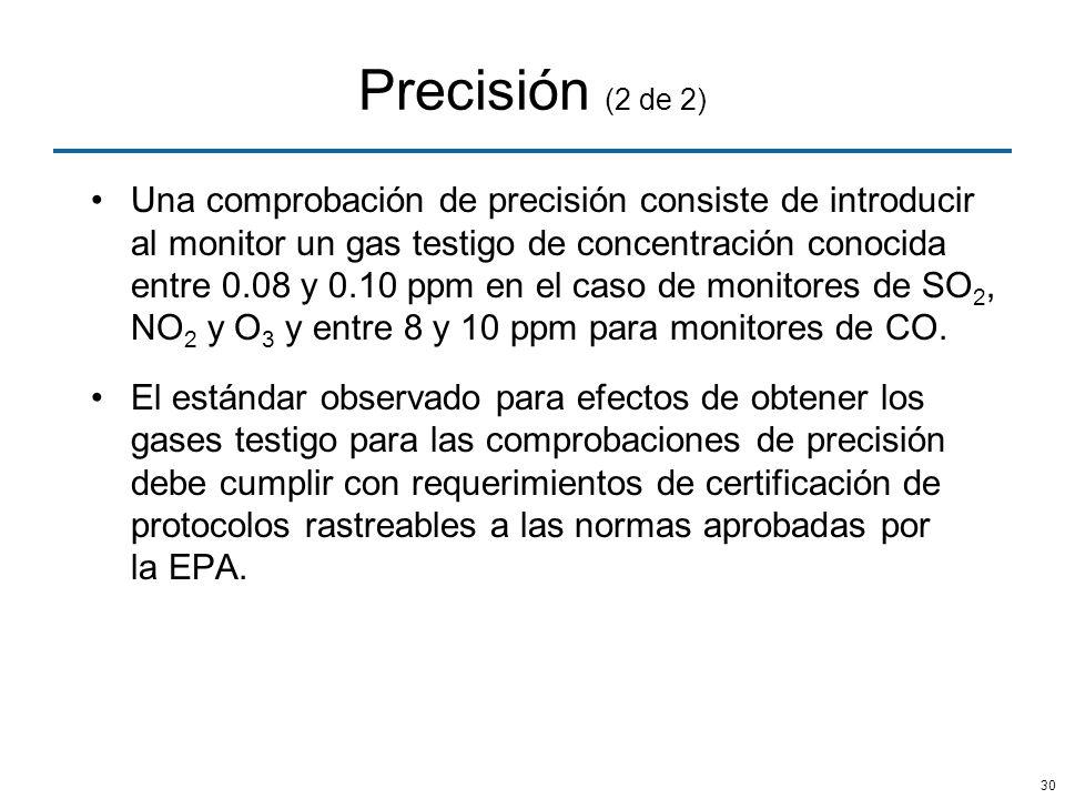 Precisión (2 de 2)