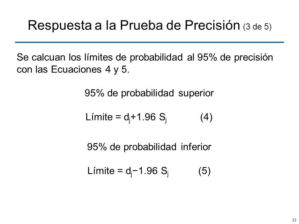 Respuesta a la Prueba de Precisión (3 de 5)