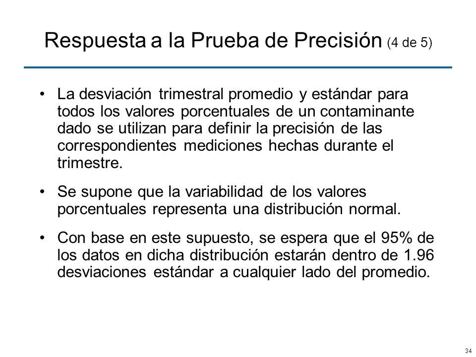 Respuesta a la Prueba de Precisión (4 de 5)