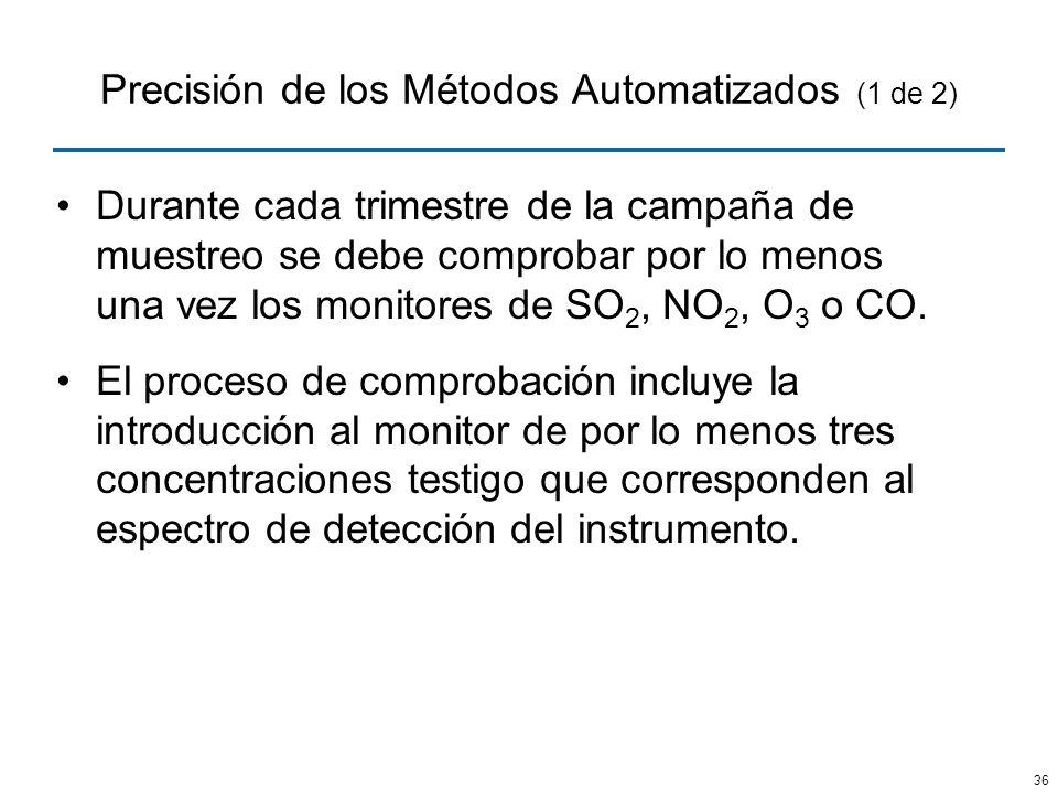 Precisión de los Métodos Automatizados (1 de 2)