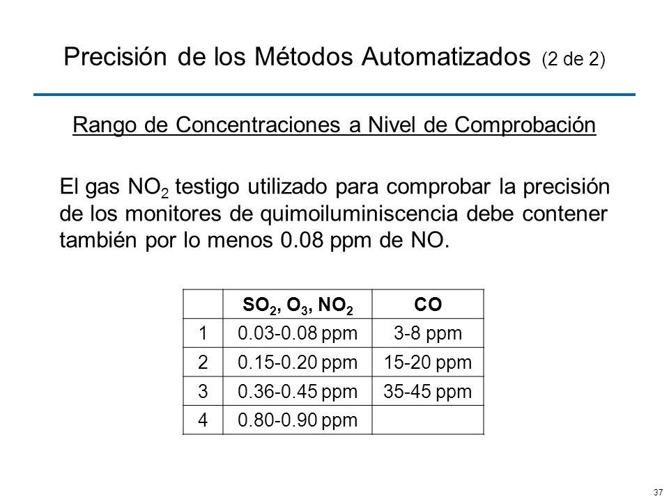 Precisión de los Métodos Automatizados (2 de 2)
