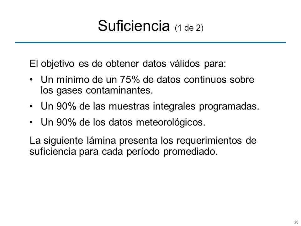 Suficiencia (1 de 2) El objetivo es de obtener datos válidos para:
