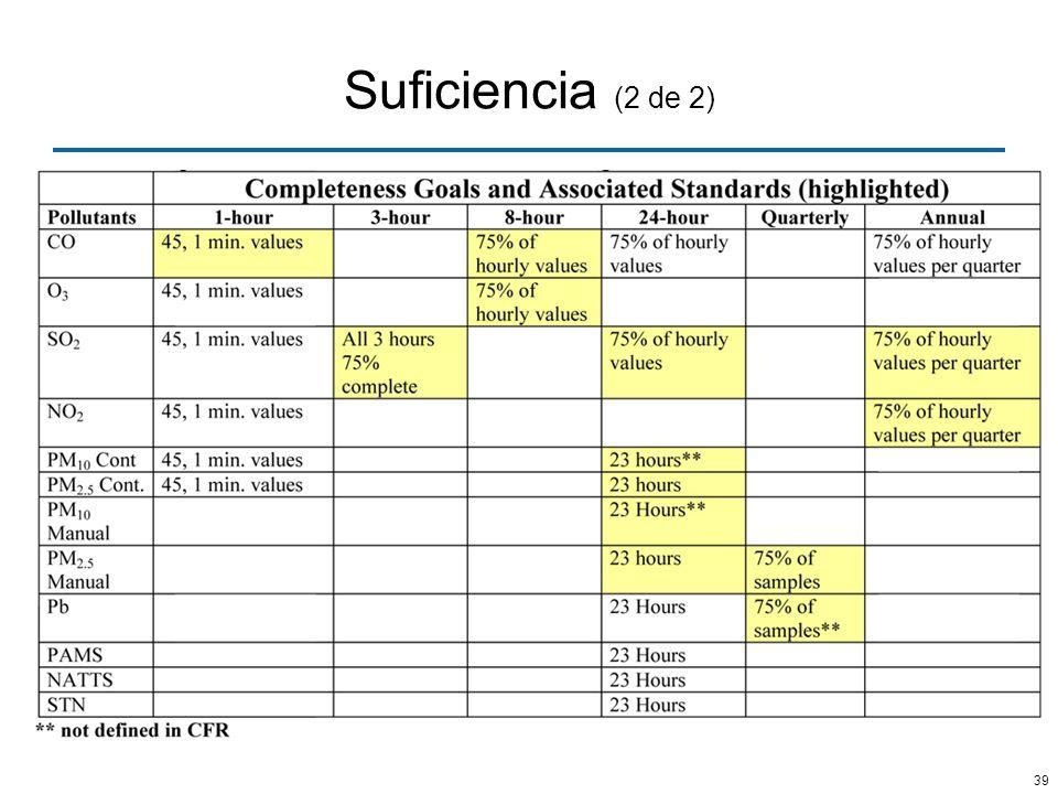 Suficiencia (2 de 2)