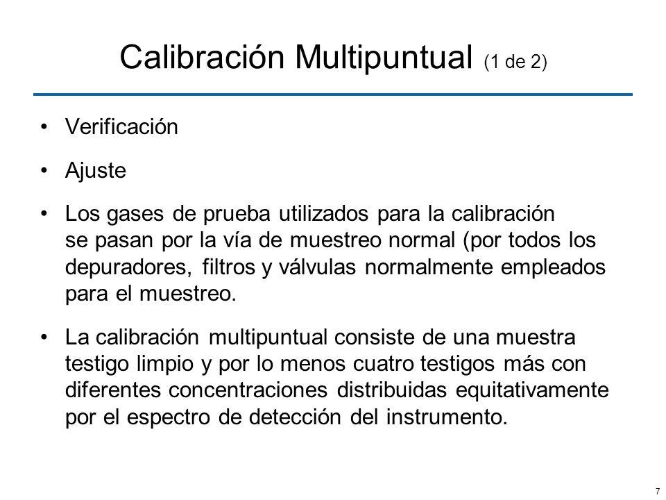 Calibración Multipuntual (1 de 2)