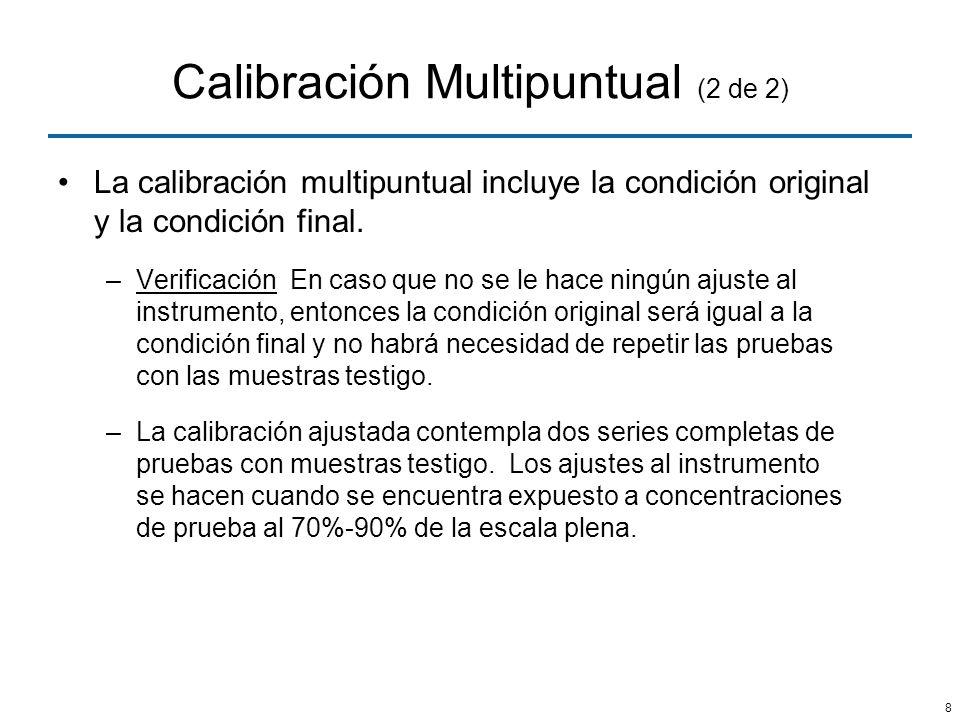 Calibración Multipuntual (2 de 2)