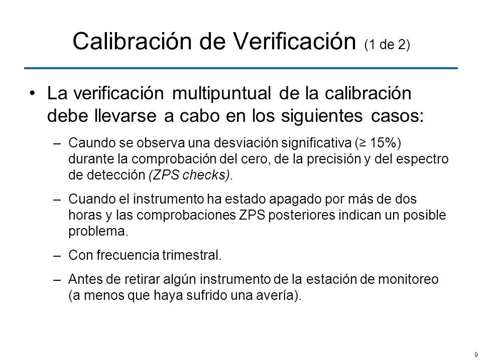 Calibración de Verificación (1 de 2)