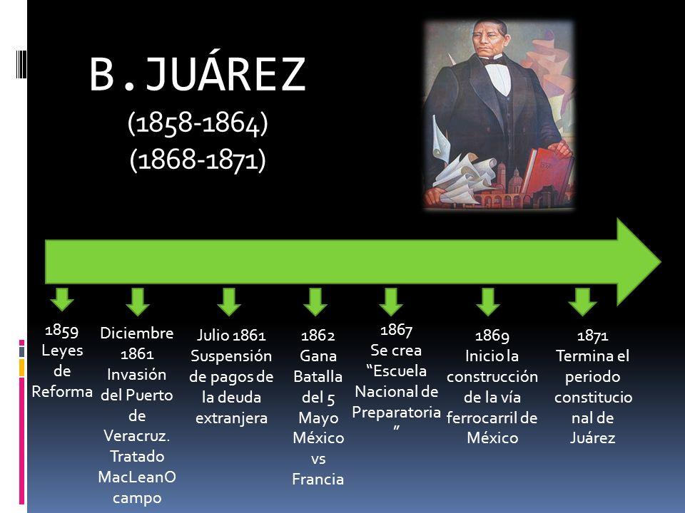 B.JUÁREZ (1858-1864) (1868-1871) 1859 Leyes de Reforma Diciembre 1861