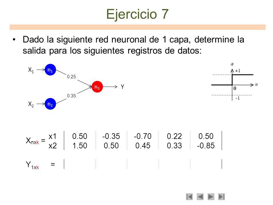 Ejercicio 7 Dado la siguiente red neuronal de 1 capa, determine la salida para los siguientes registros de datos: