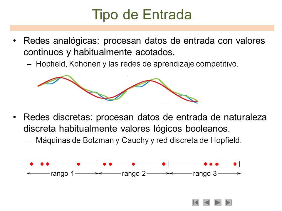 Tipo de Entrada Redes analógicas: procesan datos de entrada con valores continuos y habitualmente acotados.