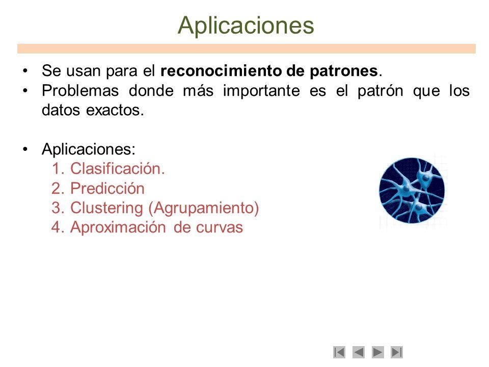 Aplicaciones Se usan para el reconocimiento de patrones.