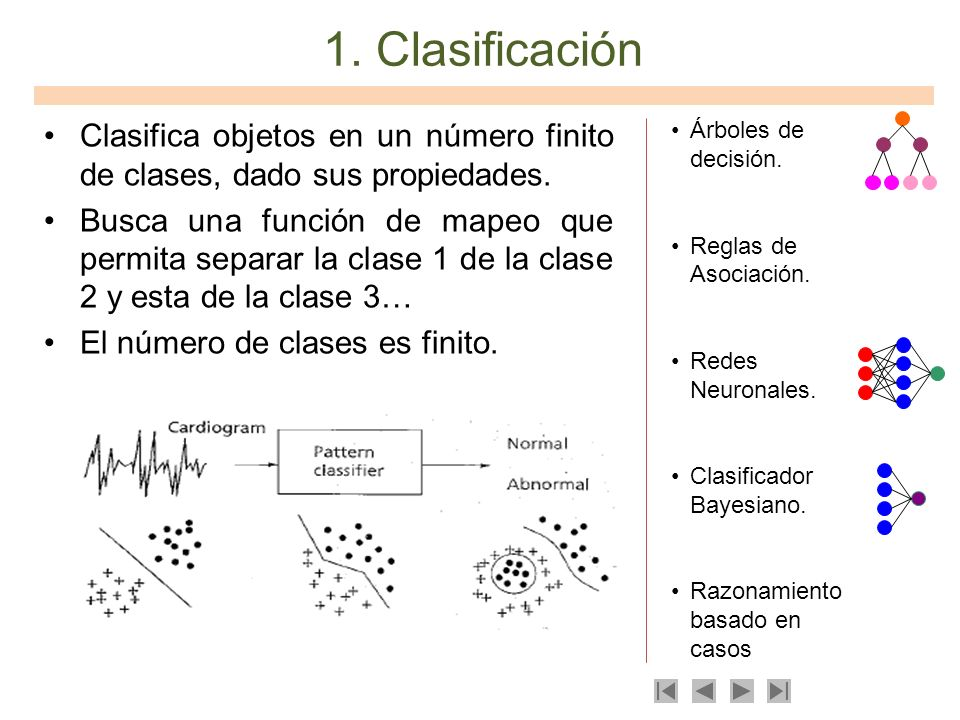1. Clasificación Clasifica objetos en un número finito de clases, dado sus propiedades.