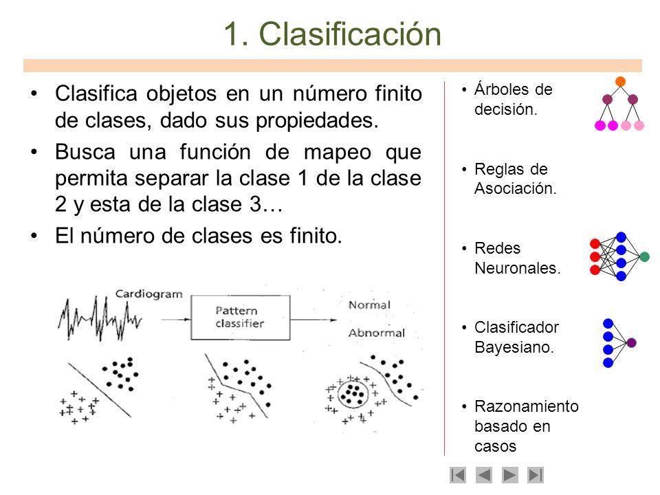 1. ClasificaciónClasifica objetos en un número finito de clases, dado sus propiedades.