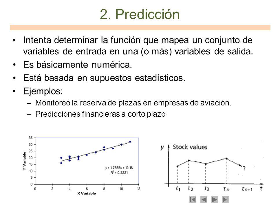 2. Predicción Intenta determinar la función que mapea un conjunto de variables de entrada en una (o más) variables de salida.
