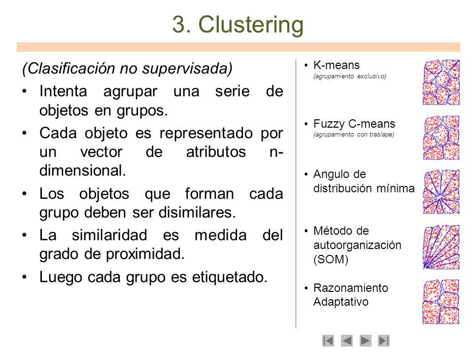 3. Clustering (Clasificación no supervisada)