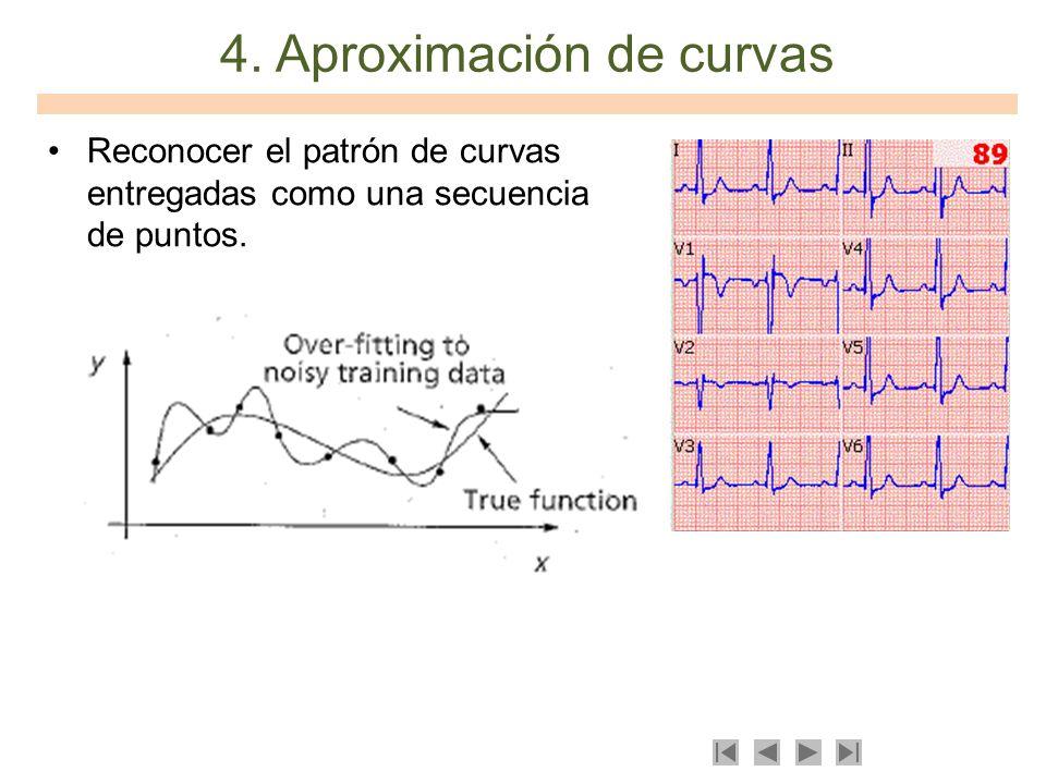 4. Aproximación de curvas