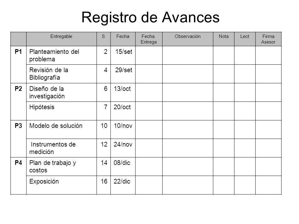 Registro de Avances P1 Planteamiento del problema 2 15/set