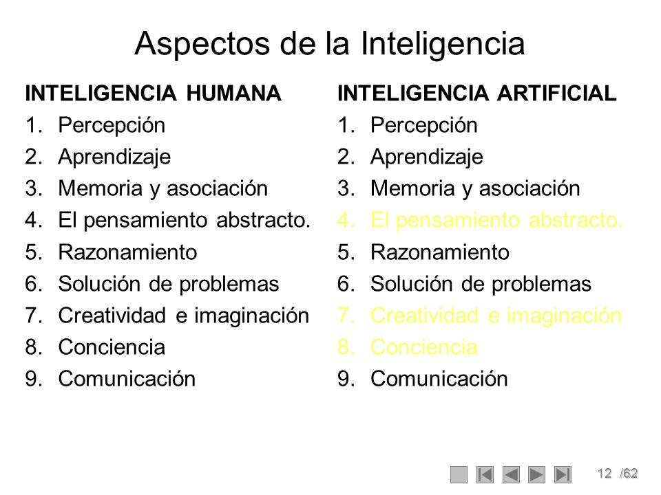 Aspectos de la Inteligencia