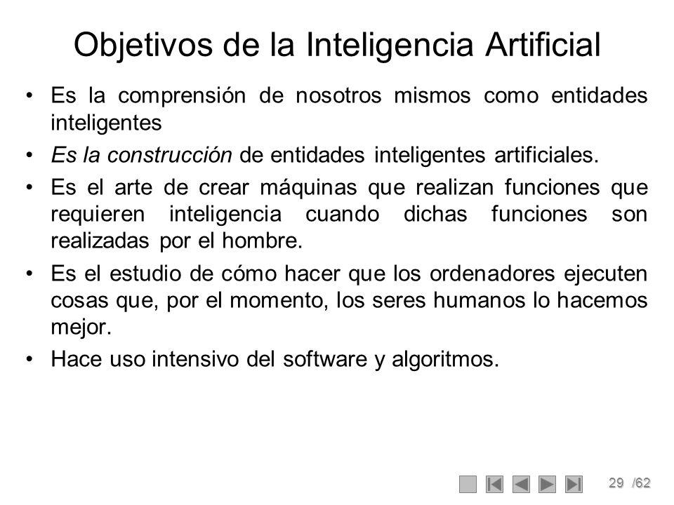 Objetivos de la Inteligencia Artificial